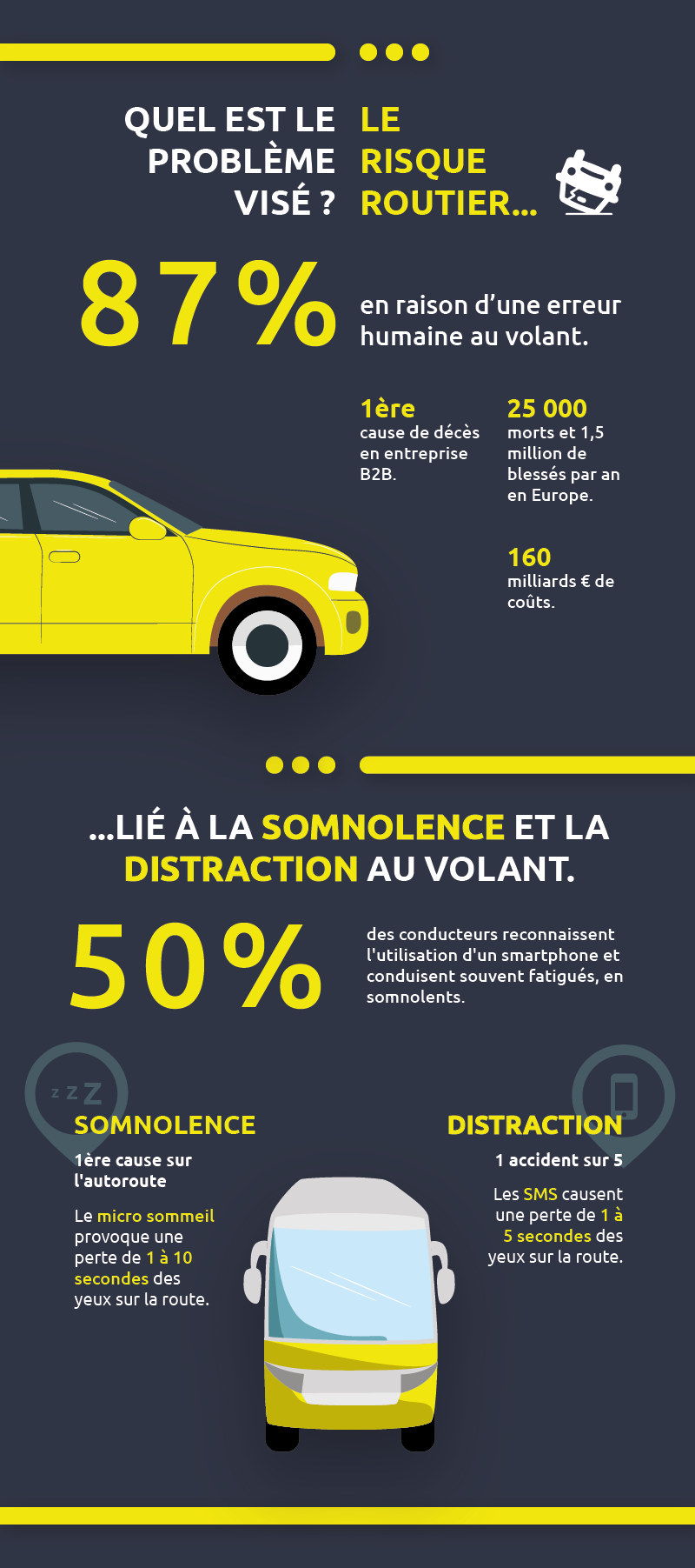 infographie_risque_routier